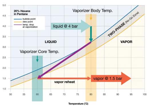 Druck_und_temperatur-1